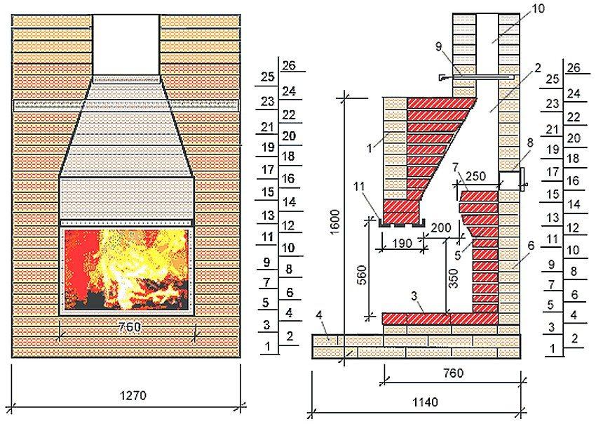 Схема английского камина с прямым дымоходом: 1 - портал камина (передняя стенка); 2 - камера воздухооборота (дымосборника); 3 - очаг камина; 4 - защитная площадка; 5 - огнеупорная обшивка очага; 6 - красный полнотелый кирпич; 7 - гусек топки; 8 - отверстие для прочистки; 9 - шибер (заслонка); 10 - дымовая труба; 11 - металлические уголки обрамления