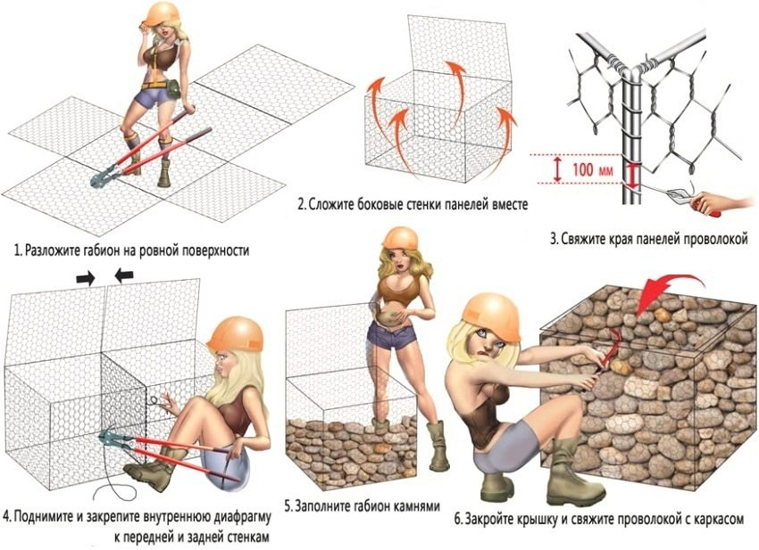 Пошаговая схема сборки габиона и наполнения его камнями