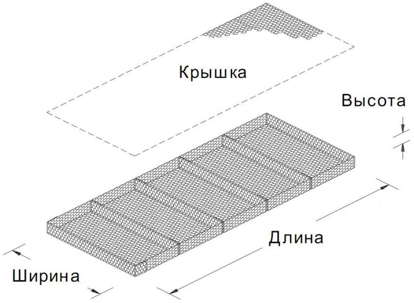 """Высота габиона """"матрац рено"""" может колебаться в пределах от 17 до 30 см"""
