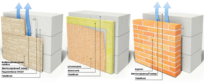 Виды отделки стены из газобетонных блоков