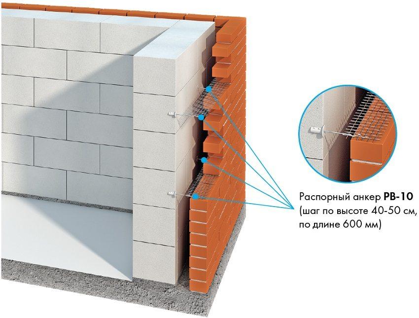 Вязка кирпичной облицовки и стенового заполнителя из блоков