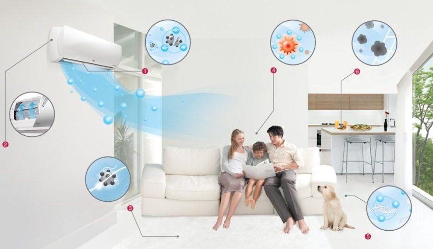 Дополнительные опции сплит-системы: 1 - ионизация воздуха, 2 - автоматическая очистка, 3 - антибактериальная фильтрация, 4 - противовирусная фильтрация, 5 - устранение запахов, 6 - антиаллергенная фильтрация