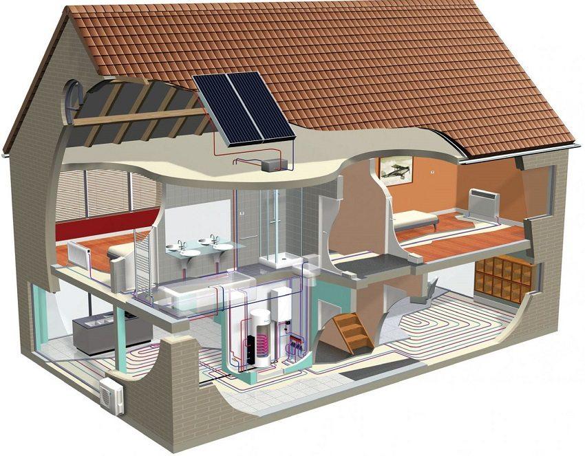Схема отопления котлом в частном доме