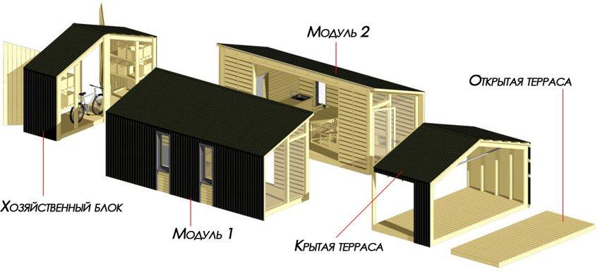 Схема устройства сборного модульного дома