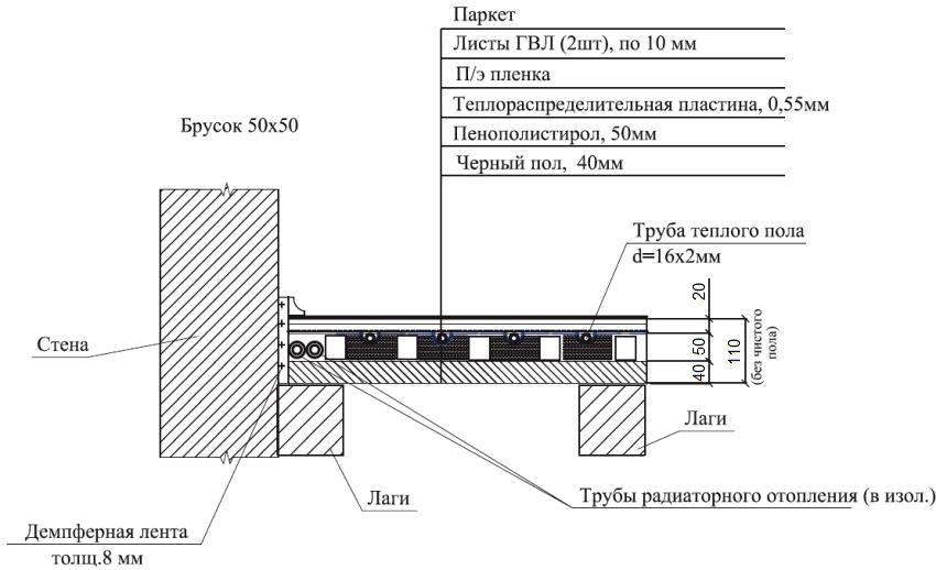 """Схема укладки водяного теплого пола в """"сухих"""" помещениях второго этажа"""