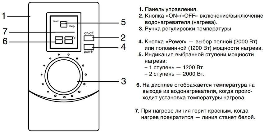 Пример устройства панели управления водонагревателя