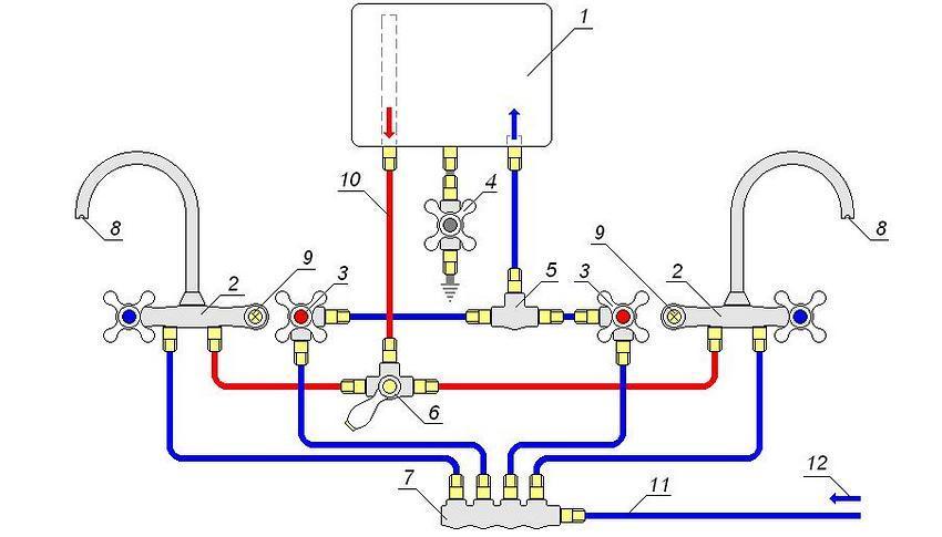 """Схема разделения воды безнапорного электрического водонагревателя на два смесителя: 1 - безнапорный водонагреватель; 2 - смеситель с открытым краном горячей воды; 3 - вентиль подачи горячей воды; 4 - вентиль слива воды для консервации; 5 - тройник; 6 - переключатель потока горячей воды; 7 - гребенка на 4 коннектора; 8 - гусак с прорезью на носике; 9 - кран смесителя в положении """"открыто""""; 10 - патрубок подачи горячей воды; 11 - патрубок подачи холодной воды; 12 - ввод магистрали холодной воды"""