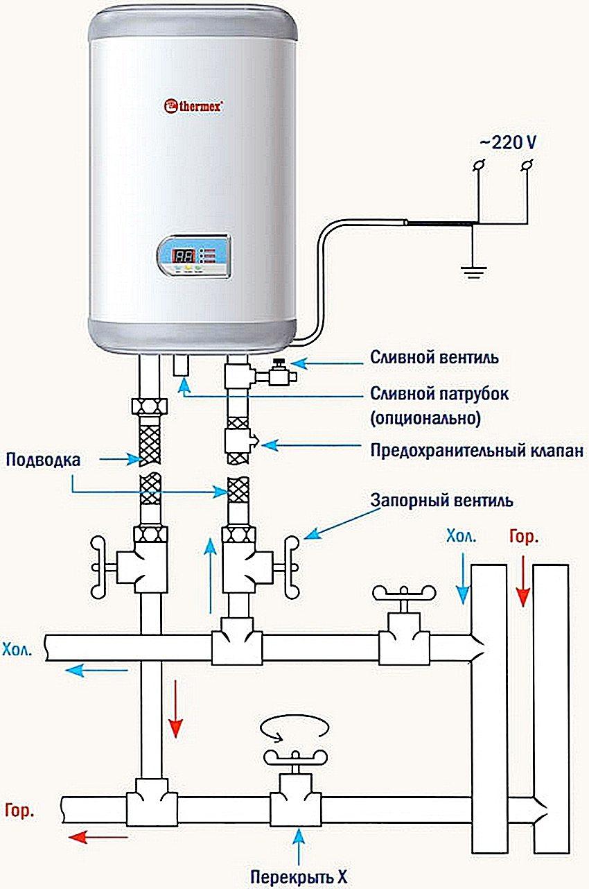 Схема подключения водонагревательного прибора к водопроводу