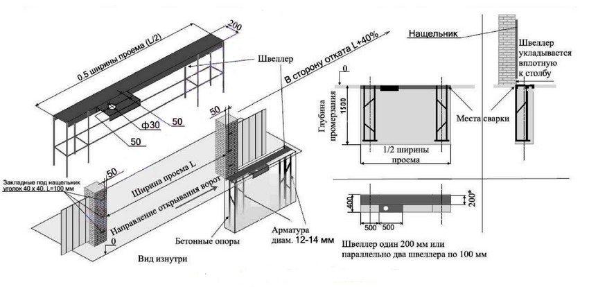 otkatnye-vorota-svoimi-rukami-chertezhi-skhemy-ehskizy-konstrukcij-06