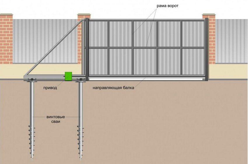 Схема монтажа откатных ворот на винтовых сваях