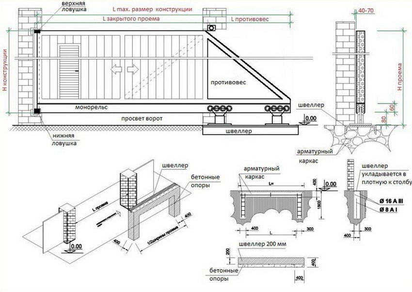 Подробная схема монтажа роликовых ворот с калиткой