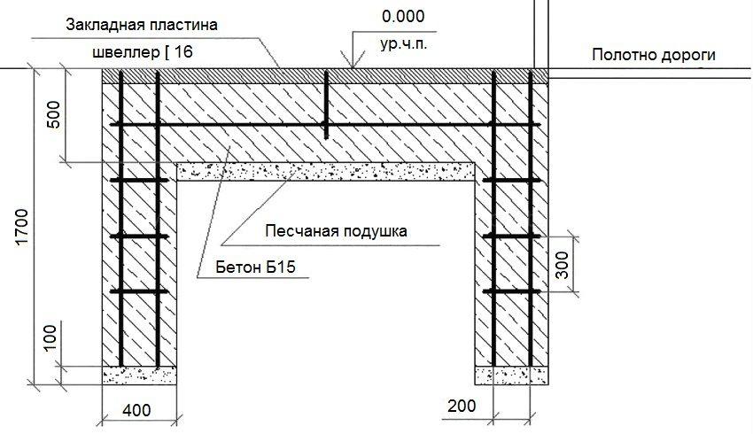 Схема бетонирования основы под откатные ворота