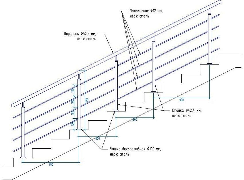 Схема монтажа перил для одномаршевой лестницы