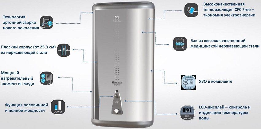 Обзор преимуществ водонагревателя фирмы Electrolux