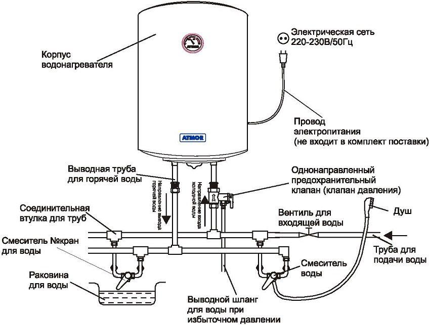 Схема подключения и установки накопительного водонагревателя