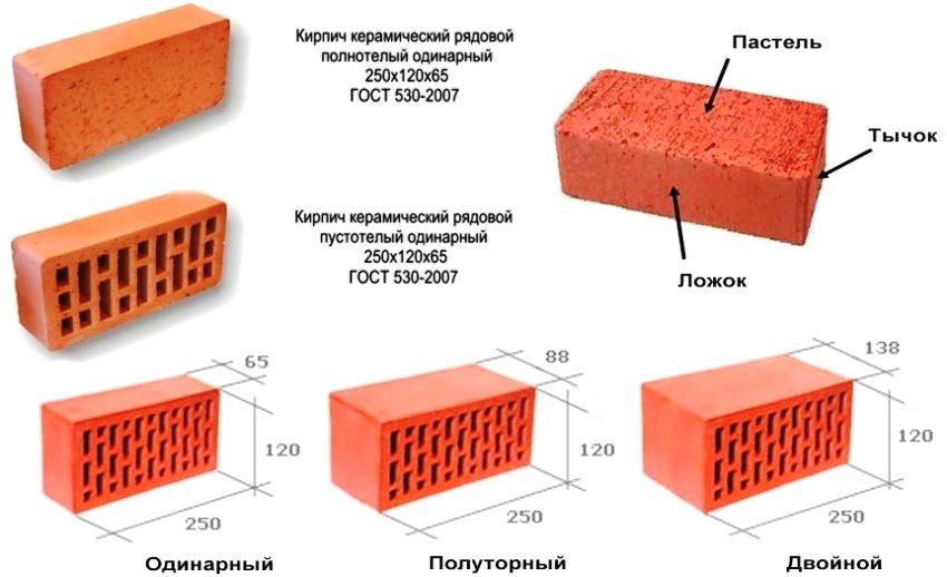 Стандартные размеры разных видов кирпичей