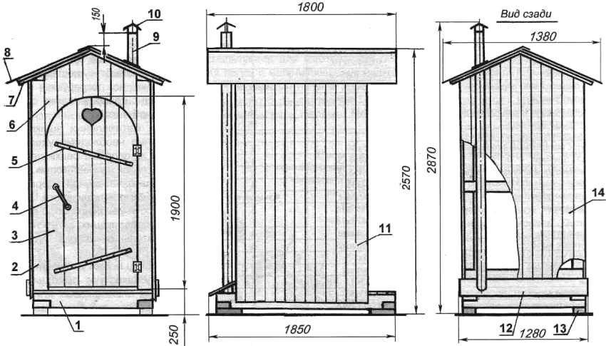 """Чертеж туалета """"Скворечник"""": 1 - обвязка, 2 - стойка, 3 - дверь, 4 - ручка, 5 - поперечина двери, 6 - передняя стенка, 7 - стропила крыши, 8 - кровля, 9 - вентиляционный стояк, 10 - дефлектор, 11 - боковая стенка, 12 - крышка выгребной ямы, 13 - кирпичные опоры, 14 - задняя стенка"""