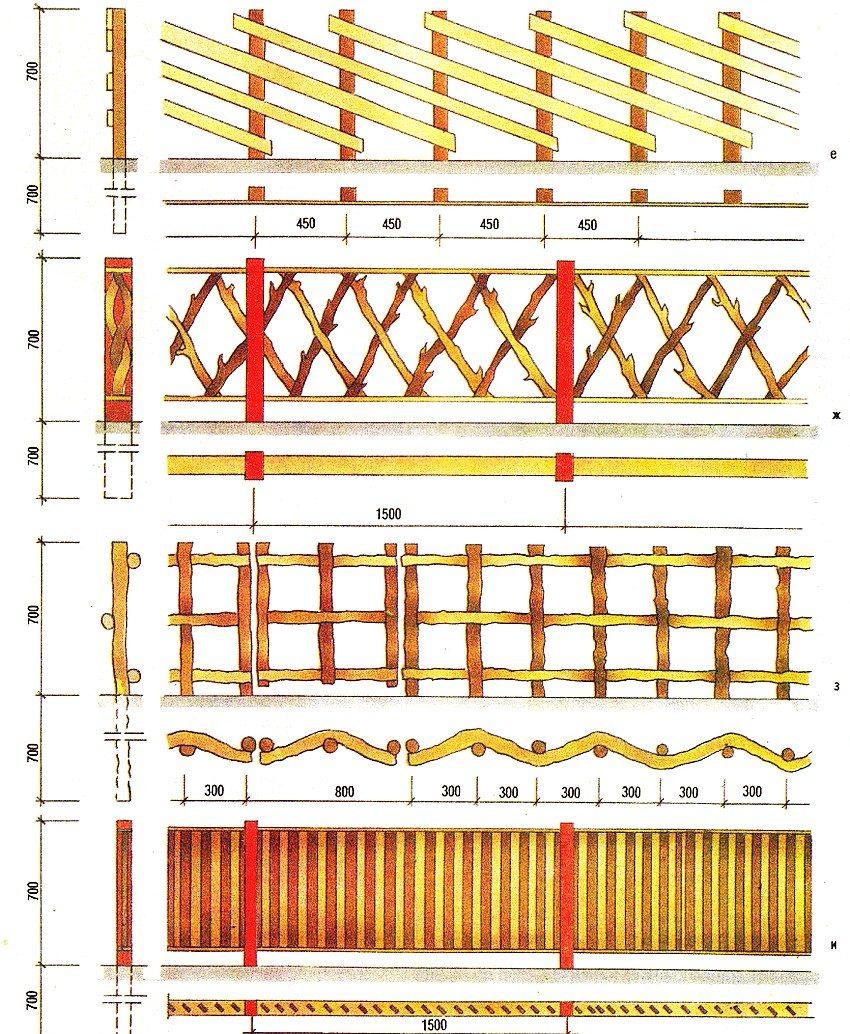 Примеры конструкции деревянных изгородей, их монтажные размеры