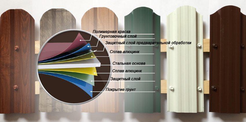 Металлическая штакетина представляет собой стальную основу и защитные слои