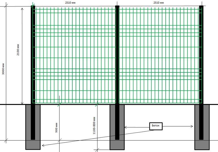 Схема устройства столбов и стальной сетки для забора