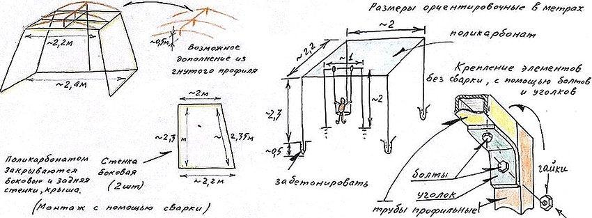 Различные варианты создания навеса из поликарбоната над качелями