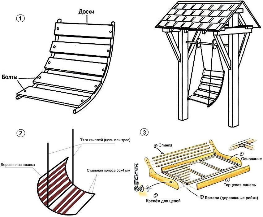 Три различных варианта сидений для качелей с металлической основой, на которую прикреплены деревянные планки