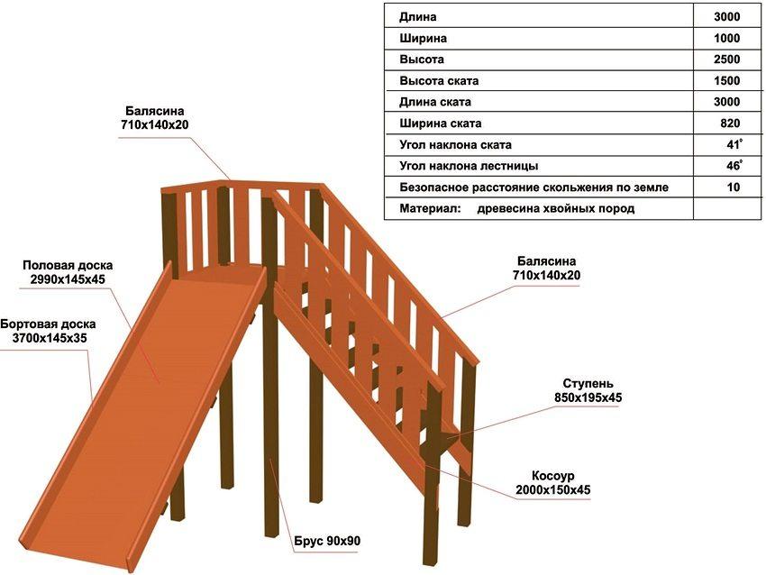 Схема устройства деревянной горки для малышей