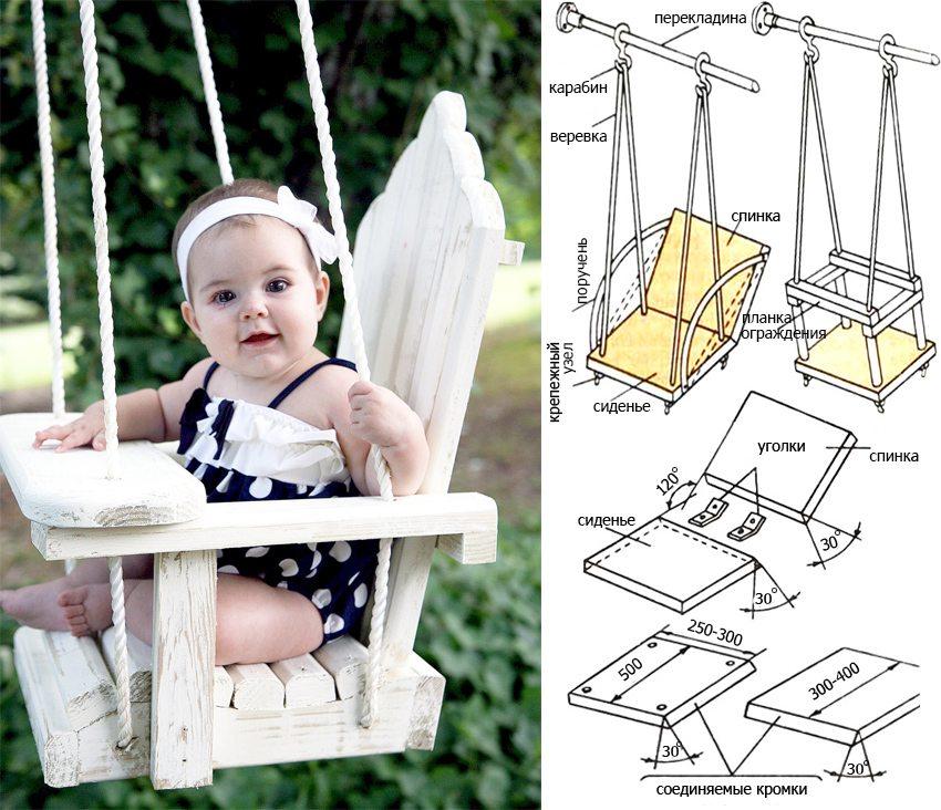 Схема надежного сидения с бортиком для маленького ребенка
