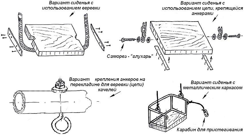 Варианты устройства сидений для качелей, а также способ крепления анкеров к перекладине