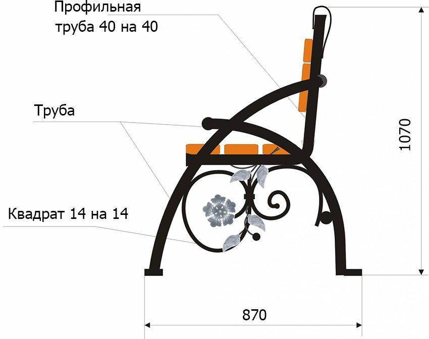 Схема скамейки из профильной трубы с элементами ковки