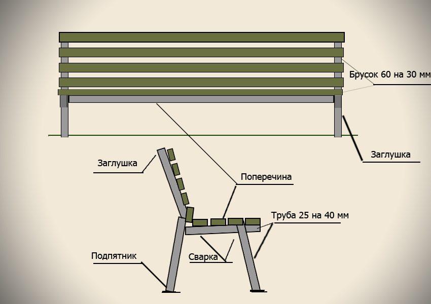 Схема конструкции с металлическим каркасом
