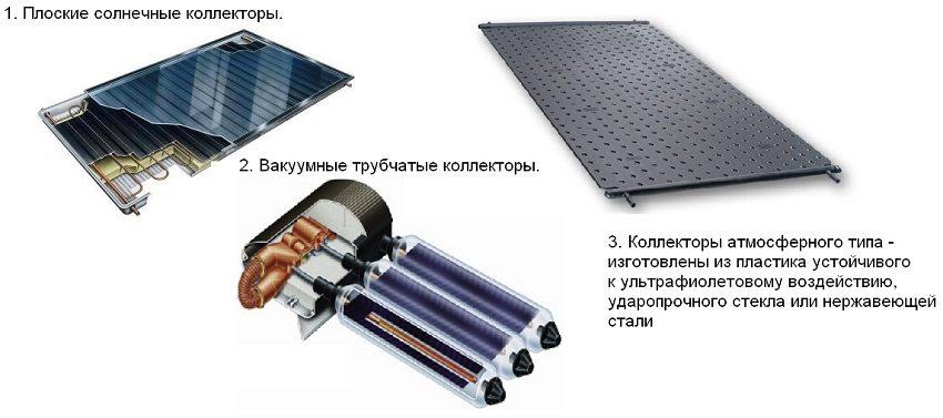 Основные типы солнечных коллекторов для бассейнов
