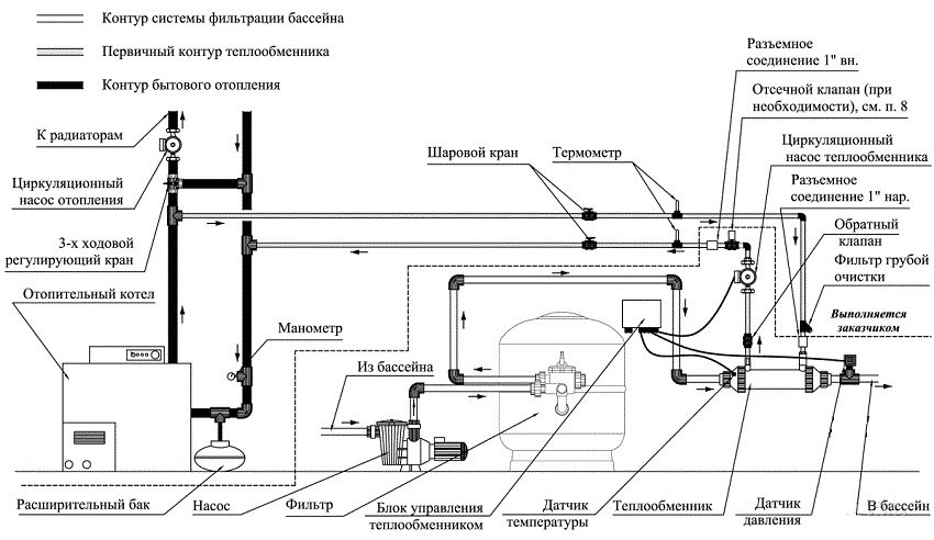 На сколько нагреется вода в теплообменнике Уплотнения теплообменника Alfa Laval TS50-MFG Стерлитамак