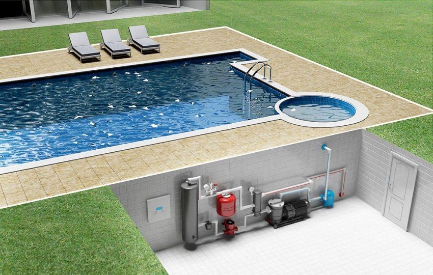 Схема установки газового нагревателя для бассейна