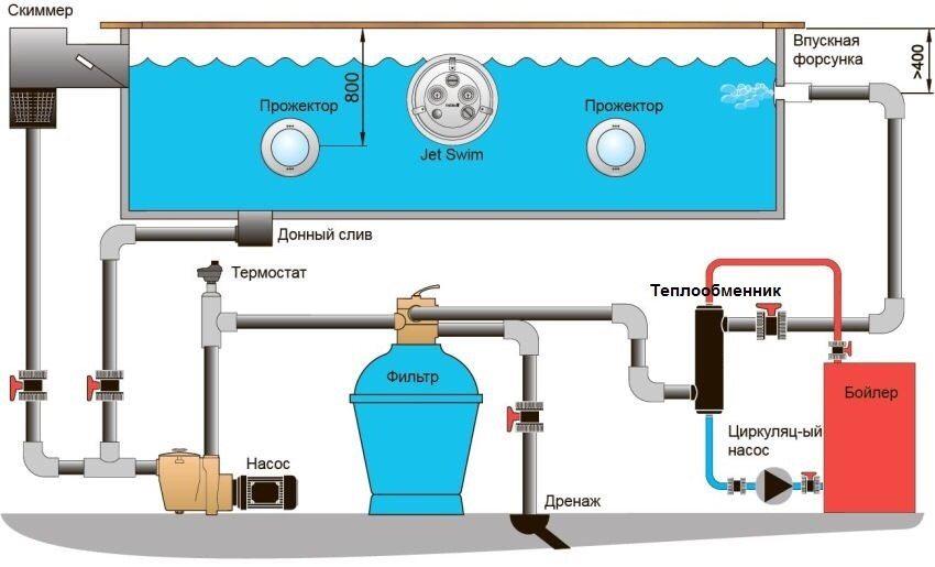 Типовая схема подключения теплообменника