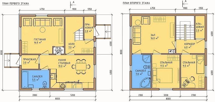 Вариант удачной планировки двухэтажного дома 8 на 8 м
