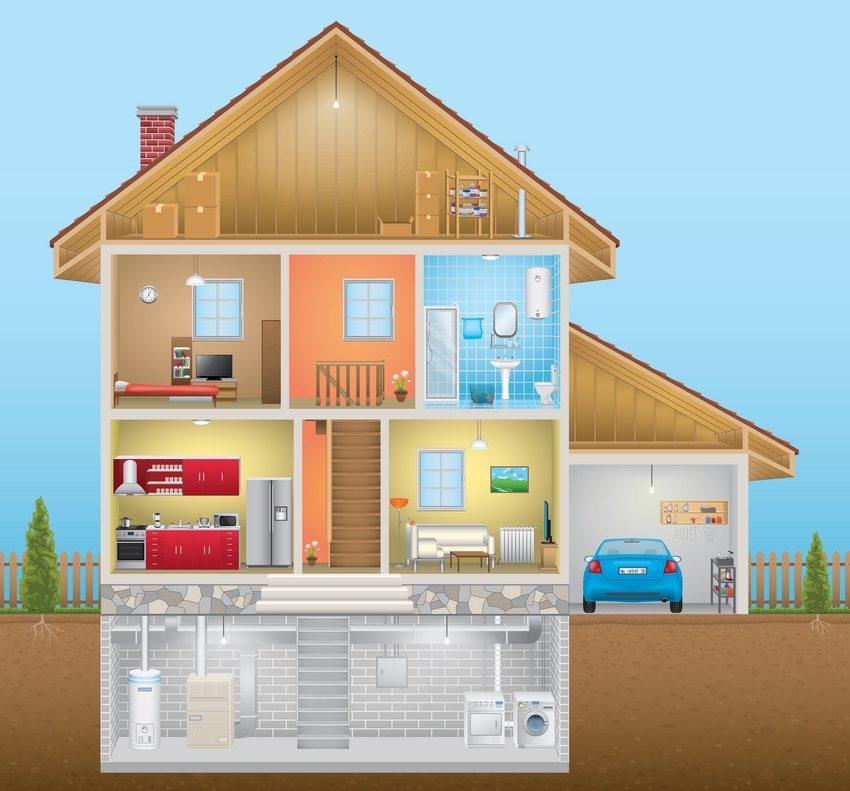 Обустройство цокольного этажа, гаража и мансарды – эффективные способы увеличения полезной площади дома