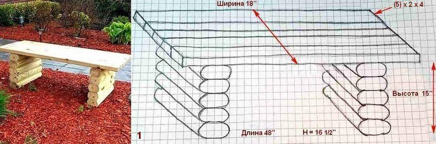 Рис. 3-1. Порядок изготовления простой деревянной лавки: 1 - составление чертежа конструкции