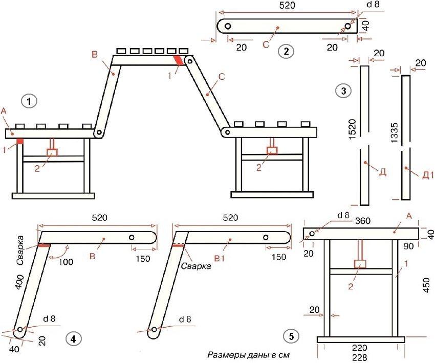 Рис. 6. Схема создания скамейки-трансформера: 1 - кинематическая схема трансформера в положении «стол» (1 - ограничители положения В (труба 20x20 мм, длина 35-49 мм), 2 - опорный стержень); 2 - деталь С (труба 40x20 - 2 шт.); 3 - соединительные перемычки (труба 20x20 мм). Д — для наружной скамейки, Д1 —для внутренней; 4 - детали В, В1 (труба 40x20 мм). В1 зеркальна по отношению к В; 5 - ножка скамейки (4 шт.), где: А - стальная труба 40x20 мм, 1 - перемычки (труба 20x20 мм - 4 шт.), 2 - опорный стержень