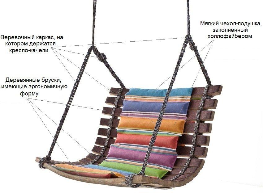 Конструкция кресла-качелей с мягким чехлом-подушкой