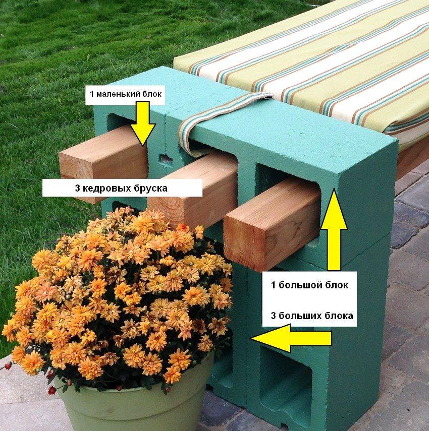 Схема устройства скамейки из кедровых брусков и пустотелых строительных блоков