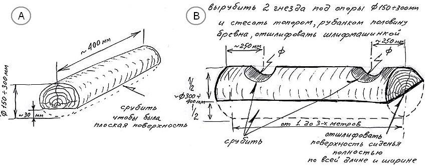 Схема устройства простой лавки из бревен: А - опора; В - сиденье