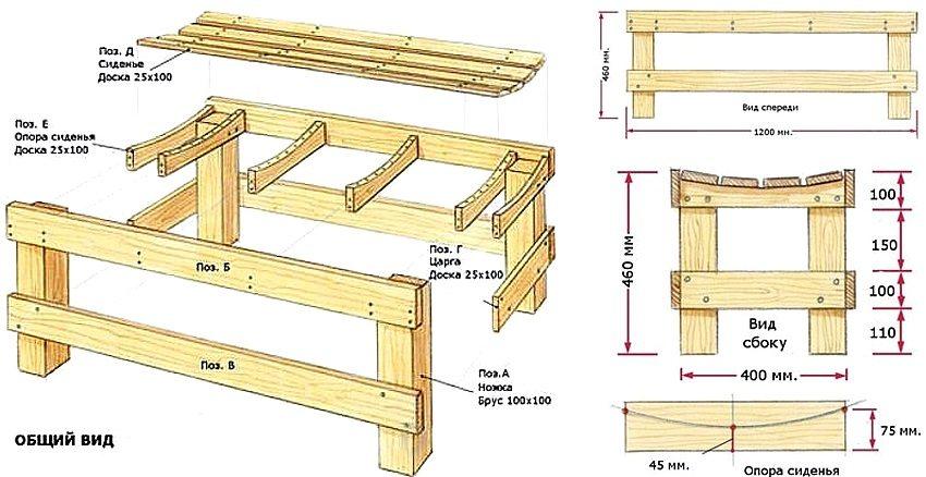 Рис. 2-1. Схема изготовления деревянной скамейки с вогнутым сиденьем