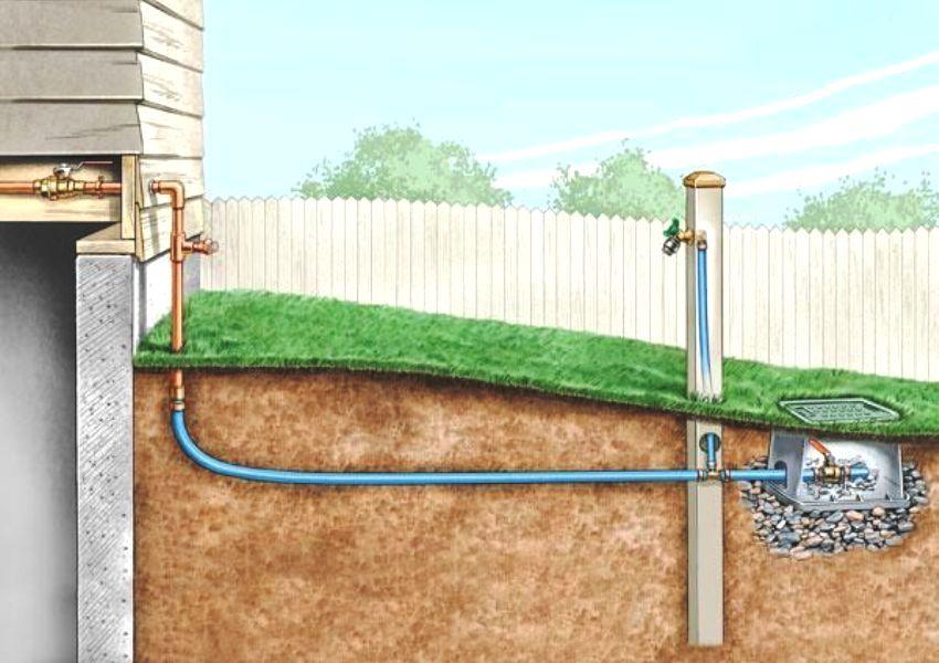 Пример обустройства дачного водопровода с прокладкой трубы под землей