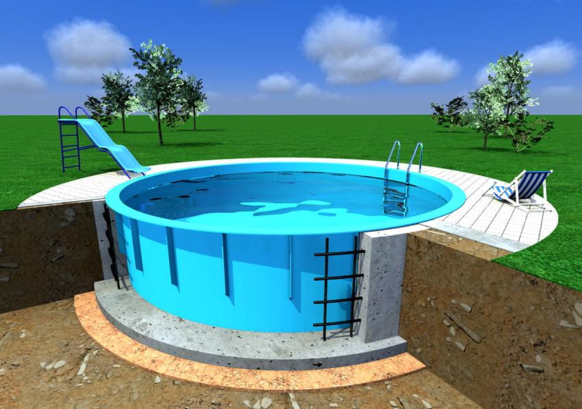 Установленный полипропиленовый бассейн в разрезе