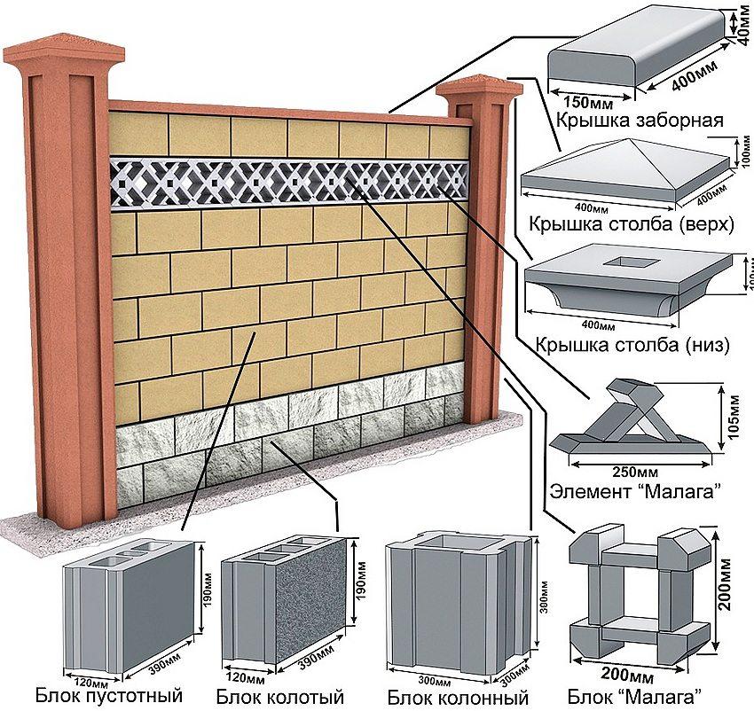 Пример строительства забора из бетонных блоков