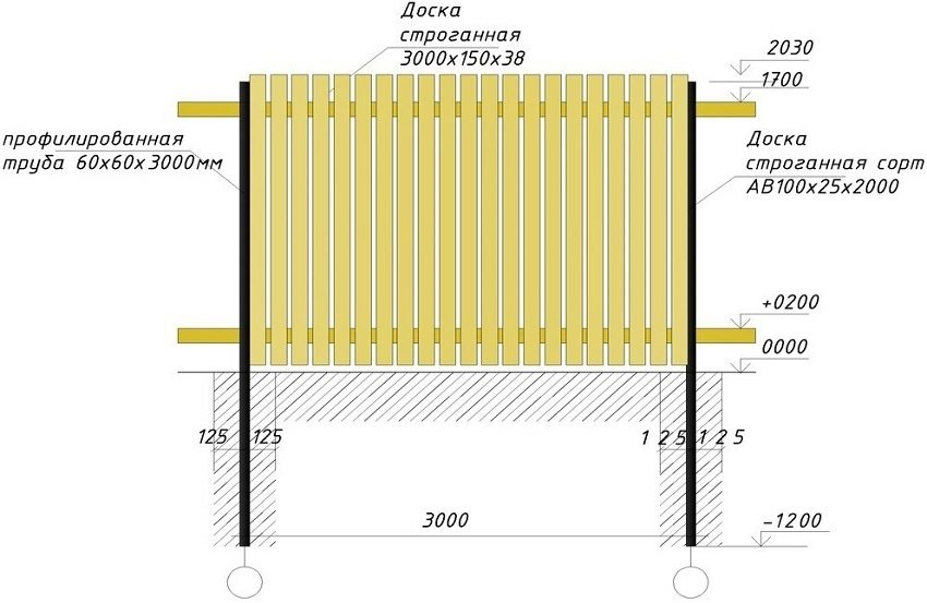 Схема монтажа деревянного забора с металлическими столбами