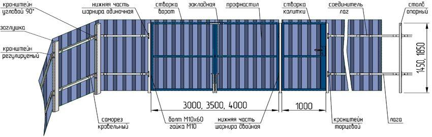 Схема установки ограждения с воротами и калиткой