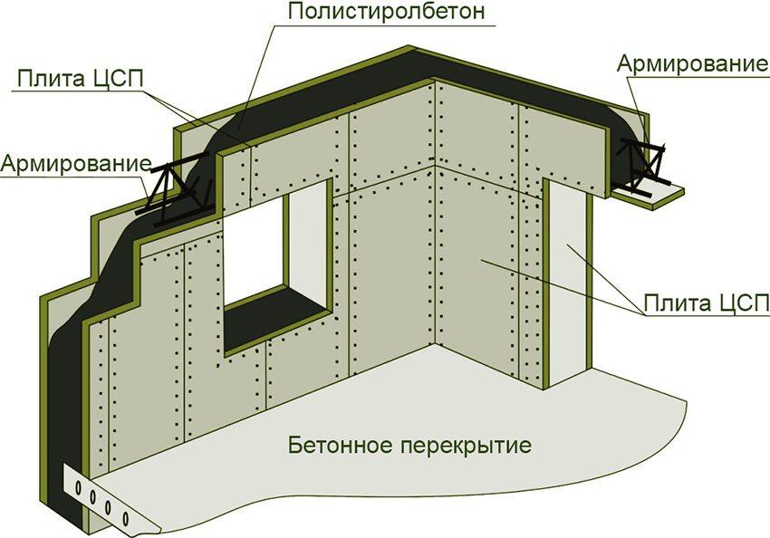 Герметизация швов аэродромных покрытиях