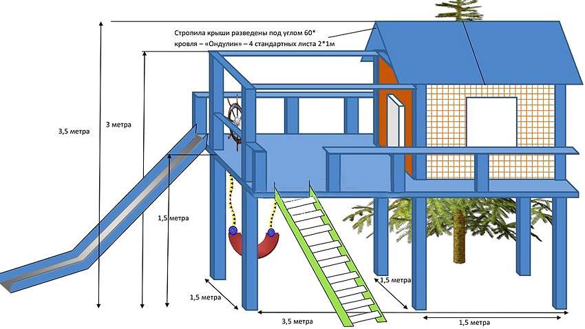 Схема устройства игрового деревянного домика с горкой и качелями